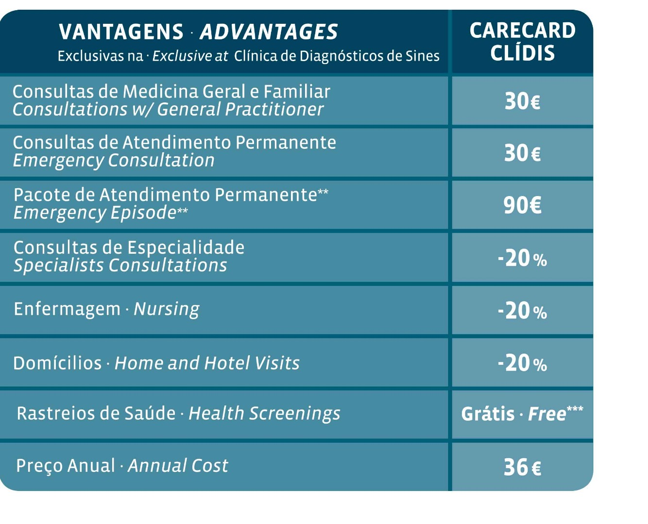 CARECARD CLÍDIS Price