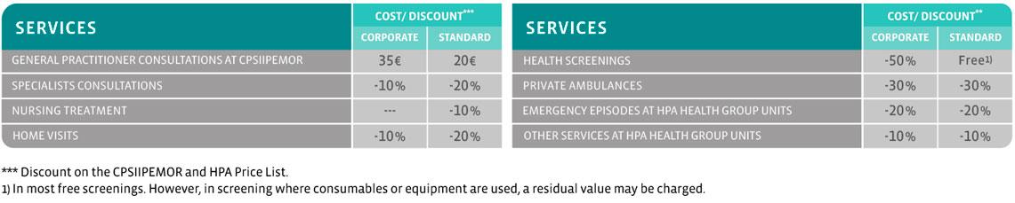 Carecard SIIPMOR - Price